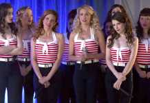Les Bellas de Barden dans Pitch Perfect 3